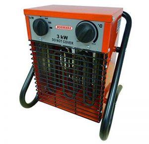 chauffage pour serre avec thermostat TOP 4 image 0 produit
