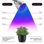 lampe horticole pour semis TOP 4 image 1 produit