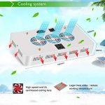 mini serre de jardin chauffante TOP 10 image 3 produit