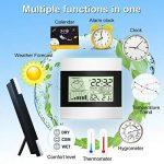 Nekan Thermomètre Hygromètre Intérieur Écran LCD Digital pour l'Affichage de la marque Nekan image 2 produit