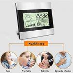 Nekan Thermomètre Hygromètre Intérieur Écran LCD Digital pour l'Affichage de la marque Nekan image 4 produit