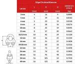 SET 20m câble acier galvanisé 6x7 3mm + 4 serre-câbles étrie et 2 cosse coeur de la marque DQ-PP image 4 produit