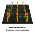 tapis pour terrarium TOP 13 image 1 produit